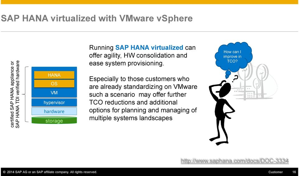 HANA OS VM hypervisor hardware storage Especially to those customers who are already standardizing on VMware such a scenario may offer further