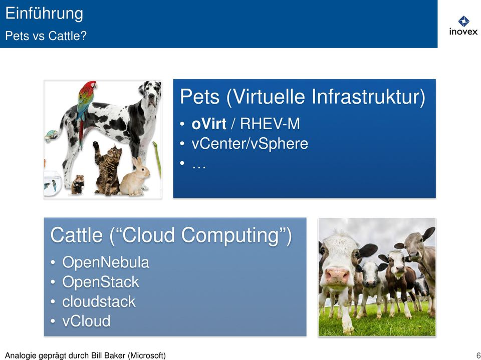 vcenter/vsphere Cattle ( Cloud Computing )