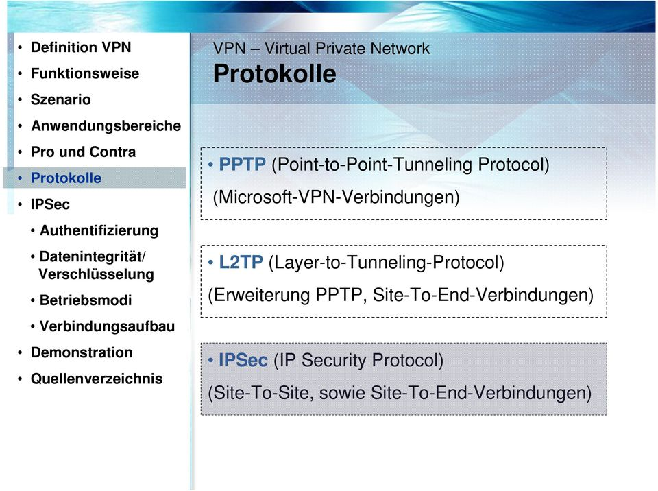 Network Protokolle PPTP (Point-to-Point-Tunneling Protocol) (Microsoft-Verbindungen) L2TP