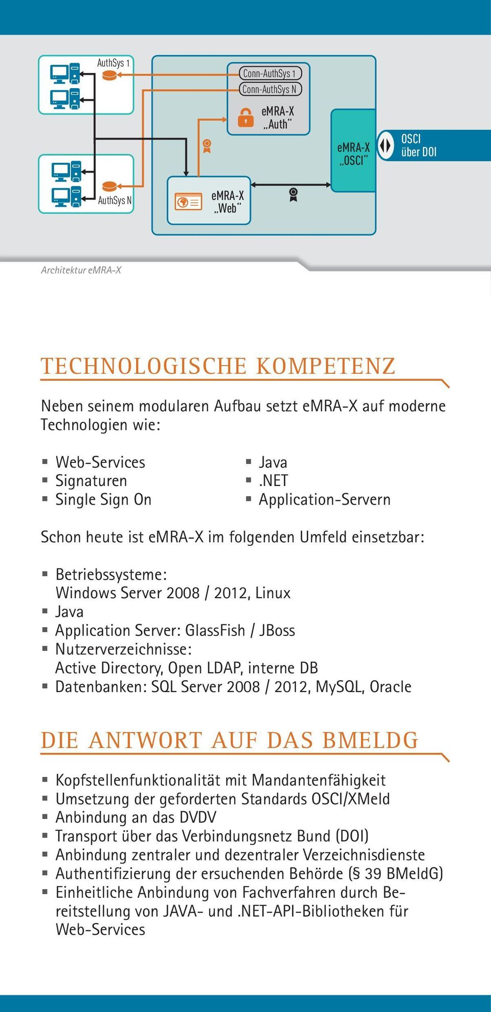 NET Application-Servern Schon heute ist emra-x im folgenden Umfeld einsetzbar: Betriebssysteme: Windows Server 2008 / 2012, Linux Java Application Server: GlassFish / JBoss Nutzerverzeichnisse: