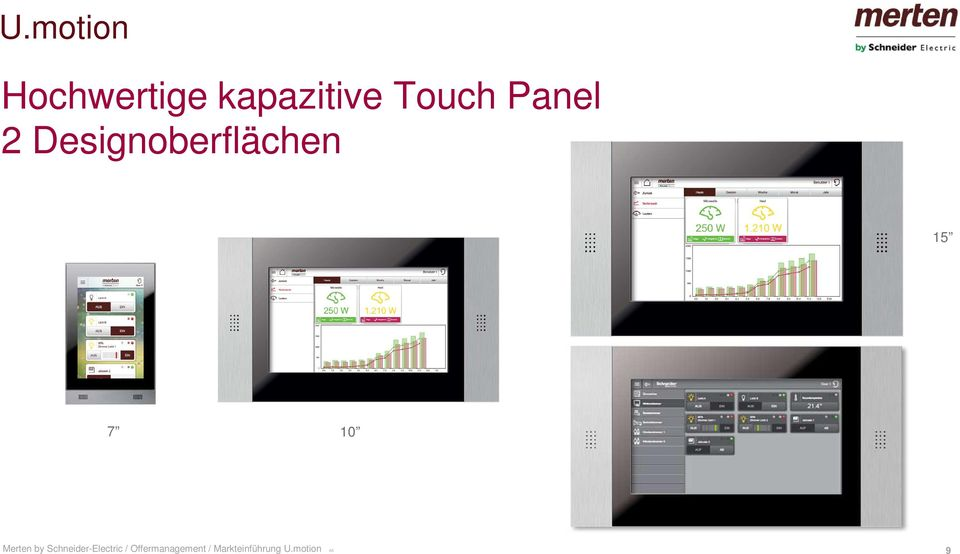 kapazitive Touch