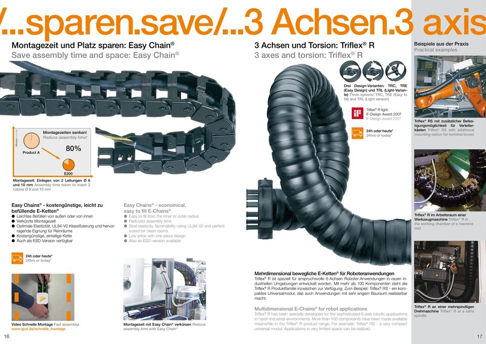 Design-Varianten: TRC, TRE (Easy Design) und TRL (Light-Variante) Three options: TRC, TRE (Easy to fill) and TRL (Light version) Minuten minutes Product A Montagezeiten senken! Reduce assembly time!