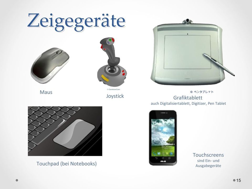 Digitalisiertablett, Digitizer, Pen Tablet