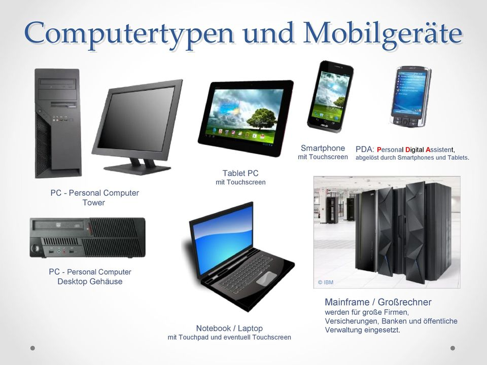 Tablet PC mit Touchscreen PC - Personal Computer Tower PC - Personal Computer Desktop Gehäuse IBM
