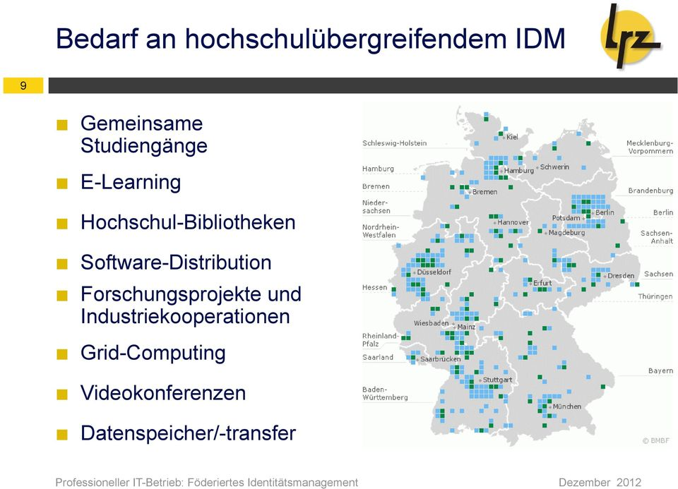 Software-Distribution Forschungsprojekte und