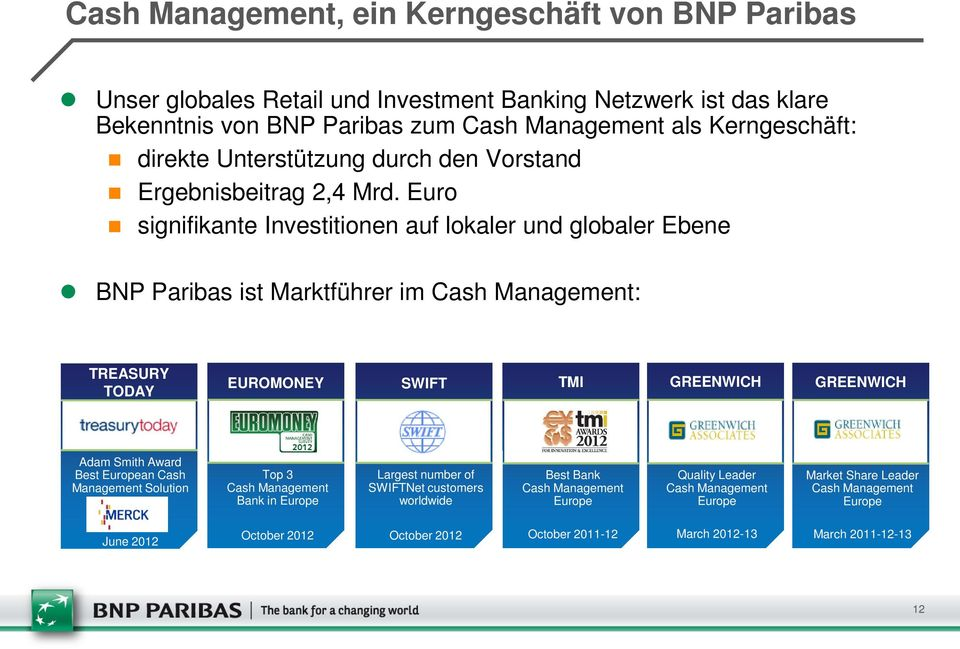 Euro signifikante Investitionen auf lokaler und globaler Ebene BNP Paribas ist Marktführer im Cash Management: TREASURY TODAY EUROMONEY SWIFT TMI GREENWICH GREENWICH Adam Smith Award