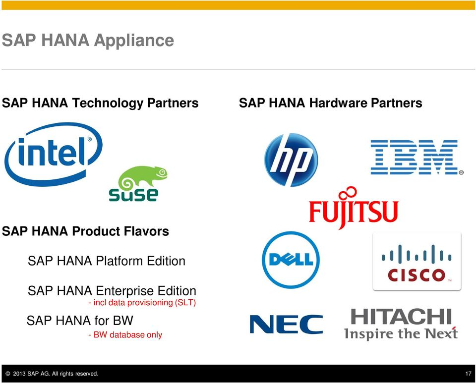 Edition SAP HANA Enterprise Edition - incl data provisioning