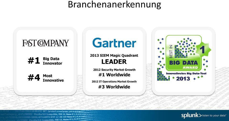 LEADER 2012 Security Market Growth #1