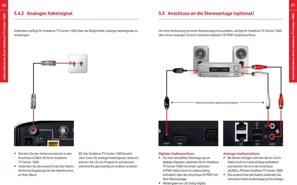 Audioanschluss. beide Anschlüsse gleichzeitig möglich Stecken Sie den Antennenstecker in den Anschluss (CABLE IN) Ihres Vodafone TV Center 1000.