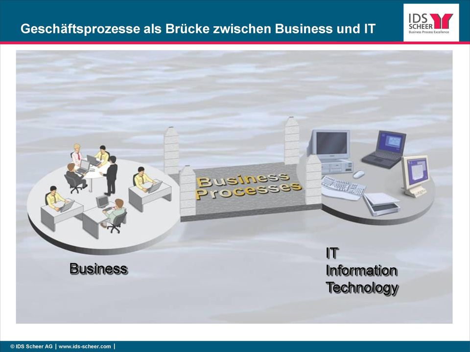 Business IT Information