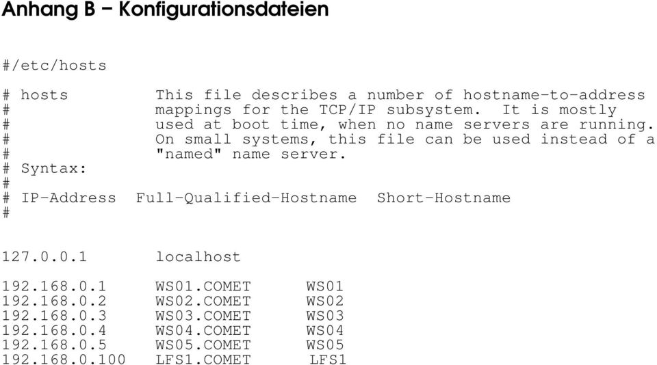 "# On small systems, this file can be used instead of a # ""named"" name server."