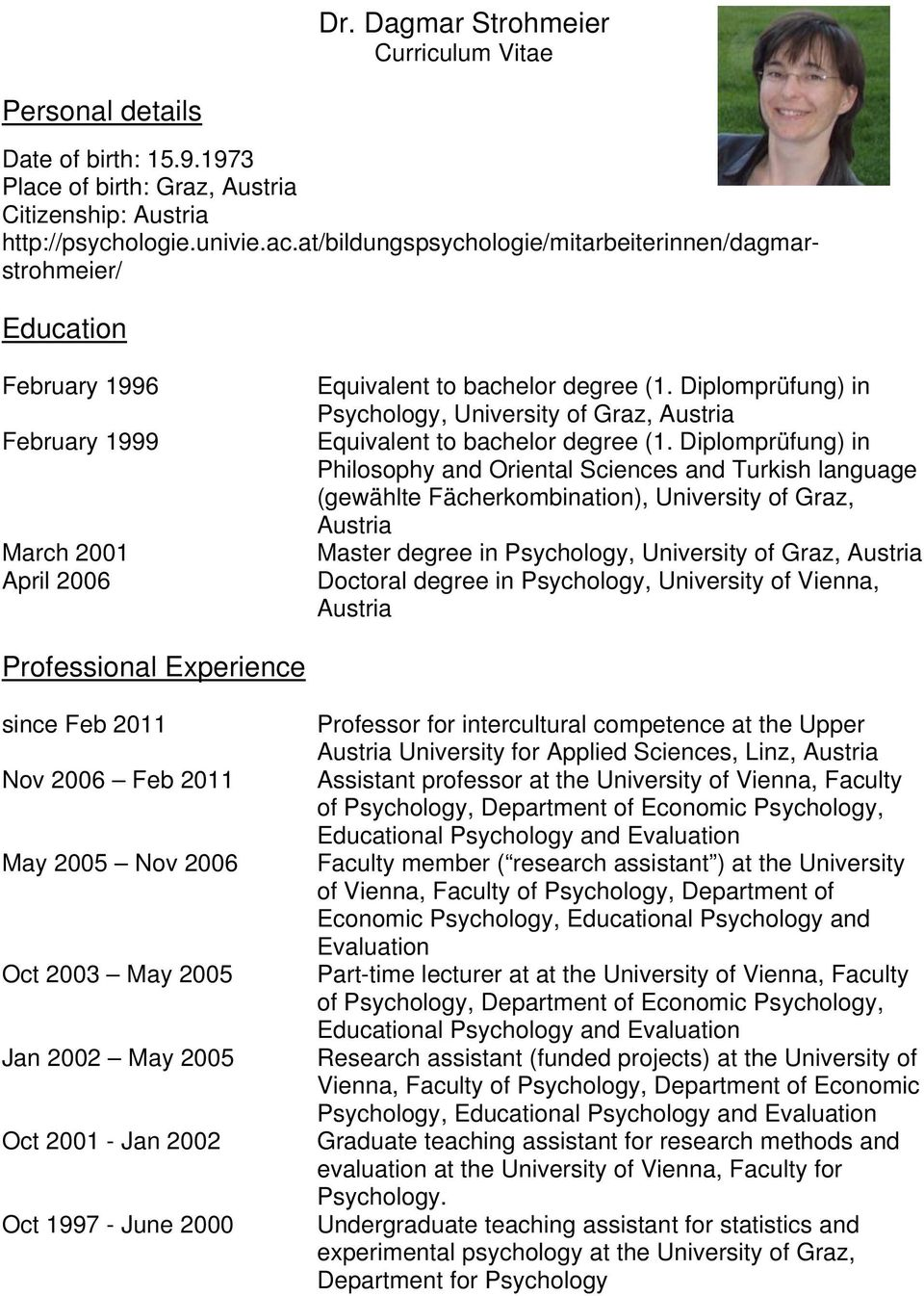at/bildungspsychologie/mitarbeiterinnen/dagmarstrohmeier/ Education February 1996 February 1999 March 2001 April 2006 Equivalent to bachelor degree (1.