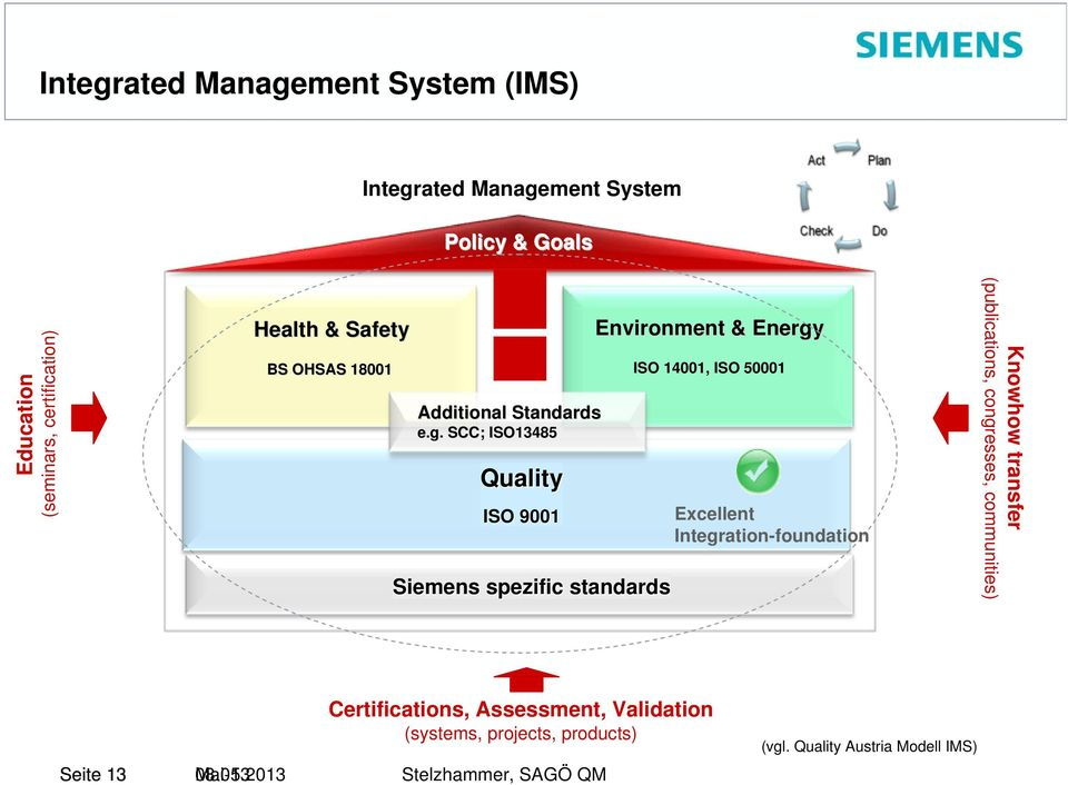 . SCC; ISO13485 Quality ISO 9001 Siemens spezific standards Environment & Energy ISO 14001, ISO 50001 Excellent