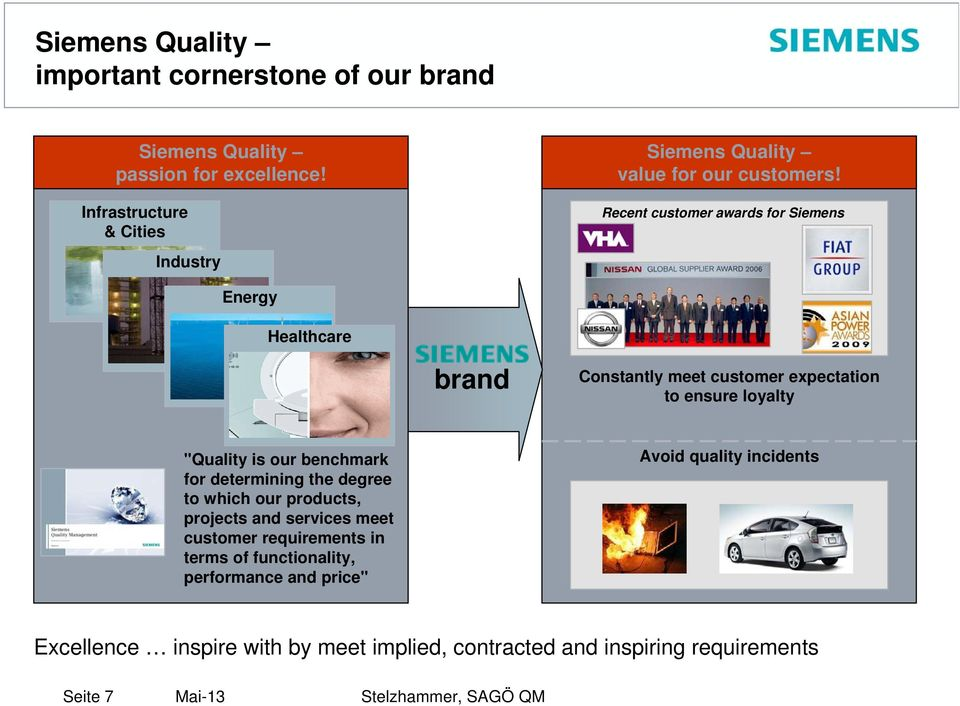"Recent customer awards for Siemens Industry Energy Healthcare brand Constantly meet customer expectation to ensure loyalty ""Quality is our"
