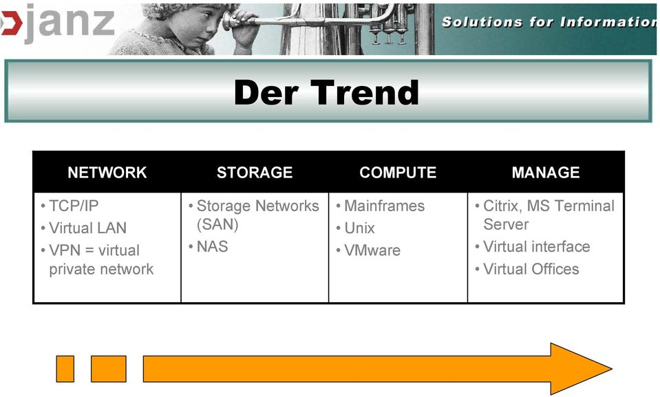 Networks (SAN) NAS Mainframes Unix VMware Citrix,