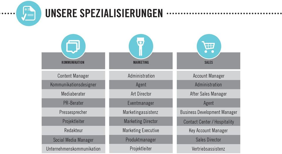 Eventmanager Marketingassistenz Marketing Director Marketing Executive Produktmanager Projektleiter Account Manager