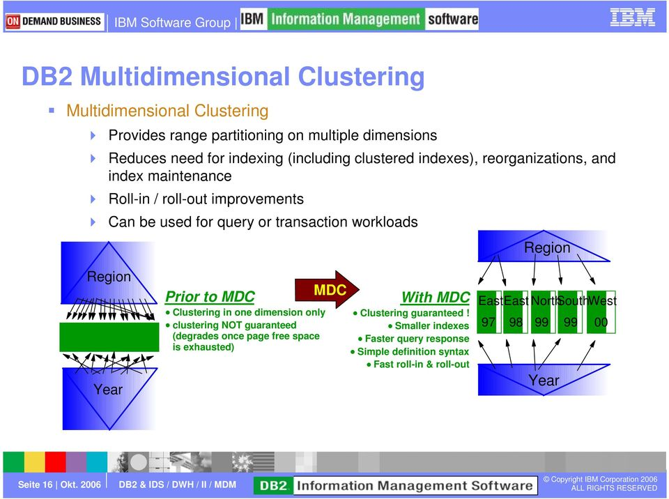 Year Prior to MDC MDC Clustering in one dimension only clustering NOT guaranteed (degrades once page free space is exhausted) With MDC Clustering