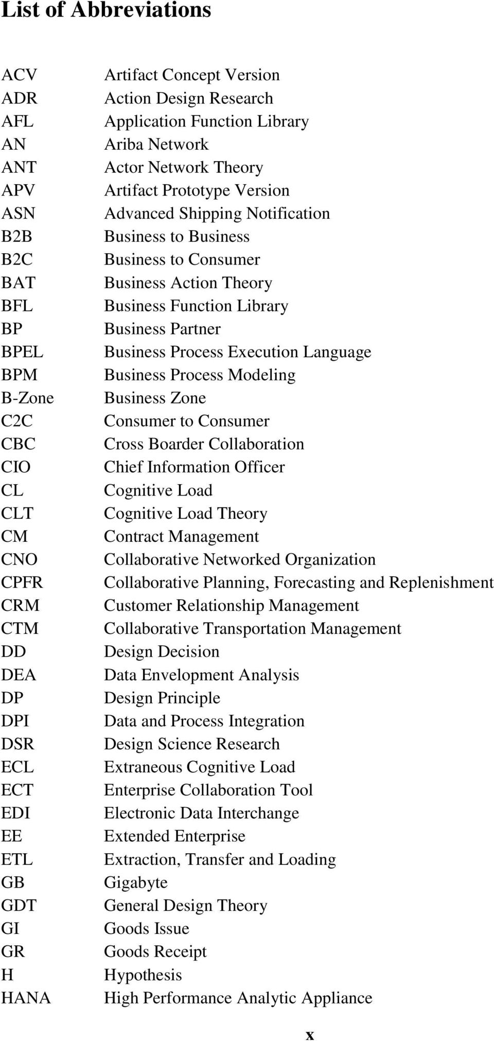 Business Action Theory Business Function Library Business Partner Business Process Execution Language Business Process Modeling Business Zone Consumer to Consumer Cross Boarder Collaboration Chief