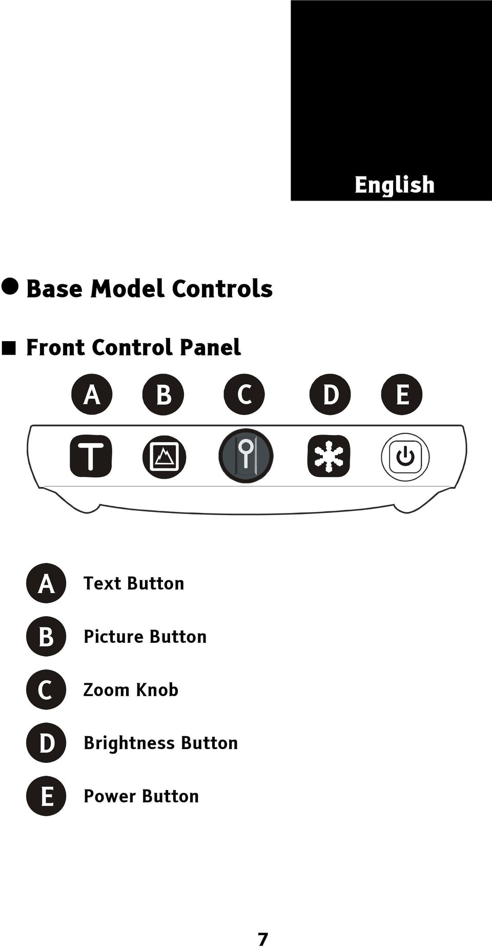 Text Button Picture Button Zoom
