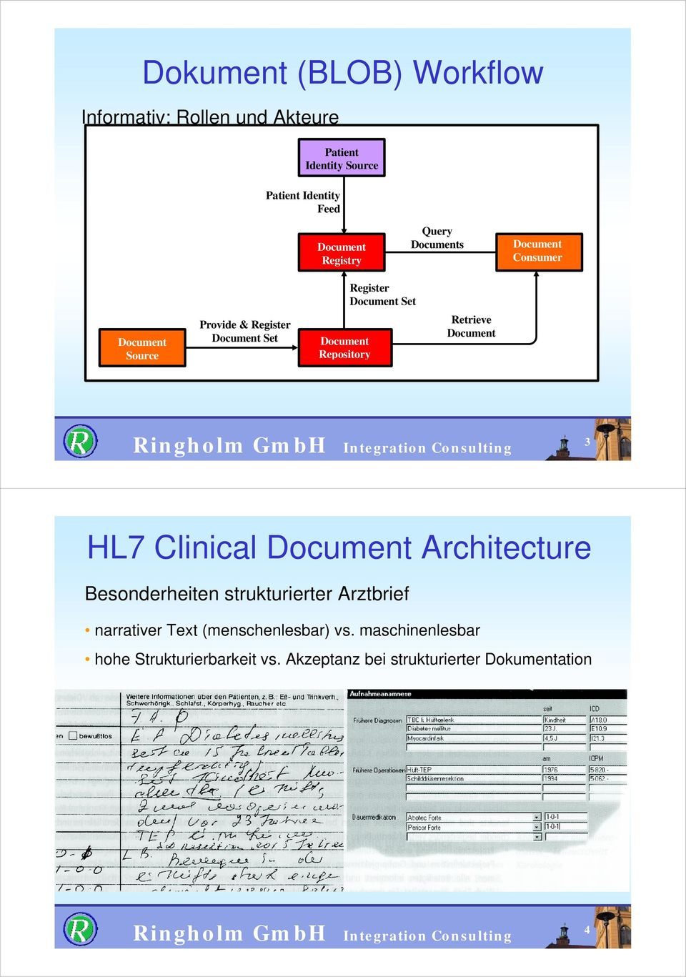 Retrieve 3 HL7 Clinical Architecture Besonderheiten strukturierter Arztbrief narrativer Text