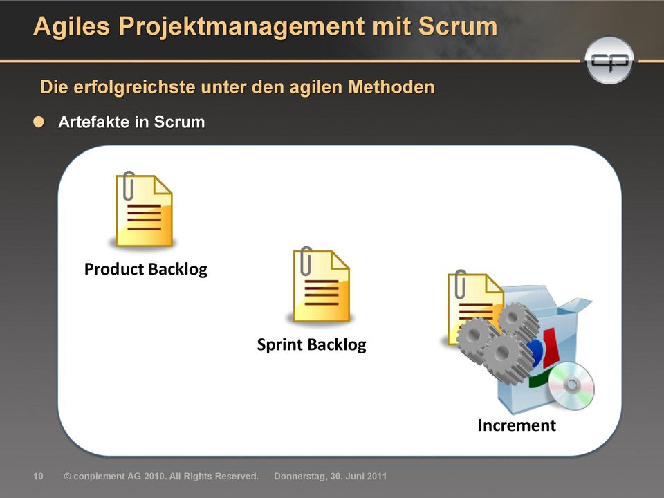 Artefakte in Scrum Product Backlog Sprint