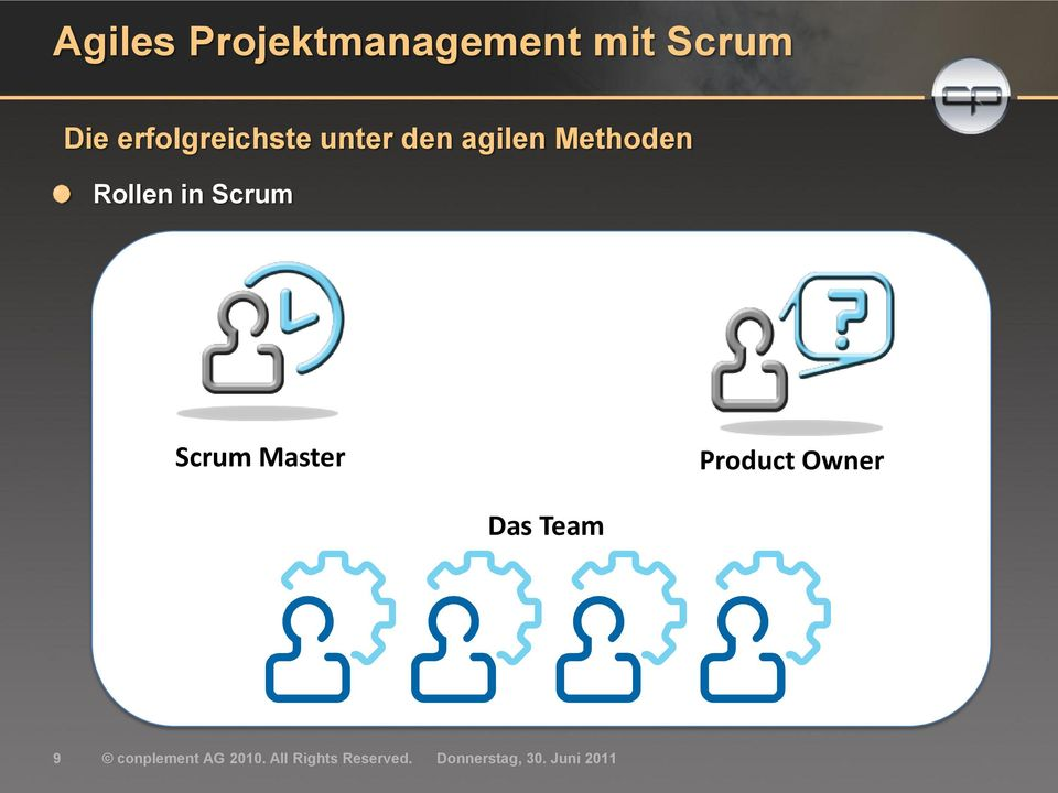 Rollen in Scrum Scrum Master Das Team