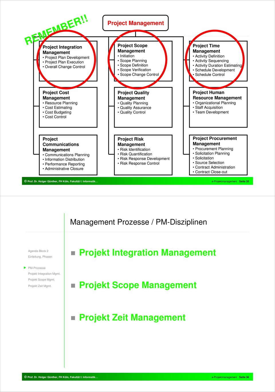 Management Project Scope Management Initiation Scope Planning Scope Definition Scope Verification Scope Change Control Project Quality Management Quality Planning Quality Assurance Quality Control