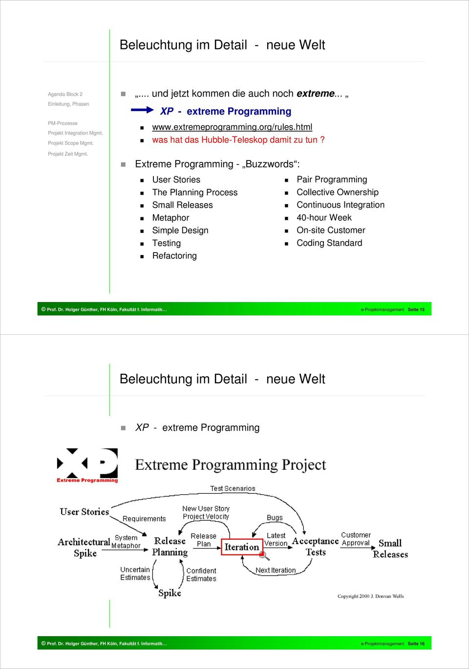 Extreme Programming - Buzzwords : User Stories The Planning Process Small Releases Metaphor Simple Design Testing Refactoring Pair