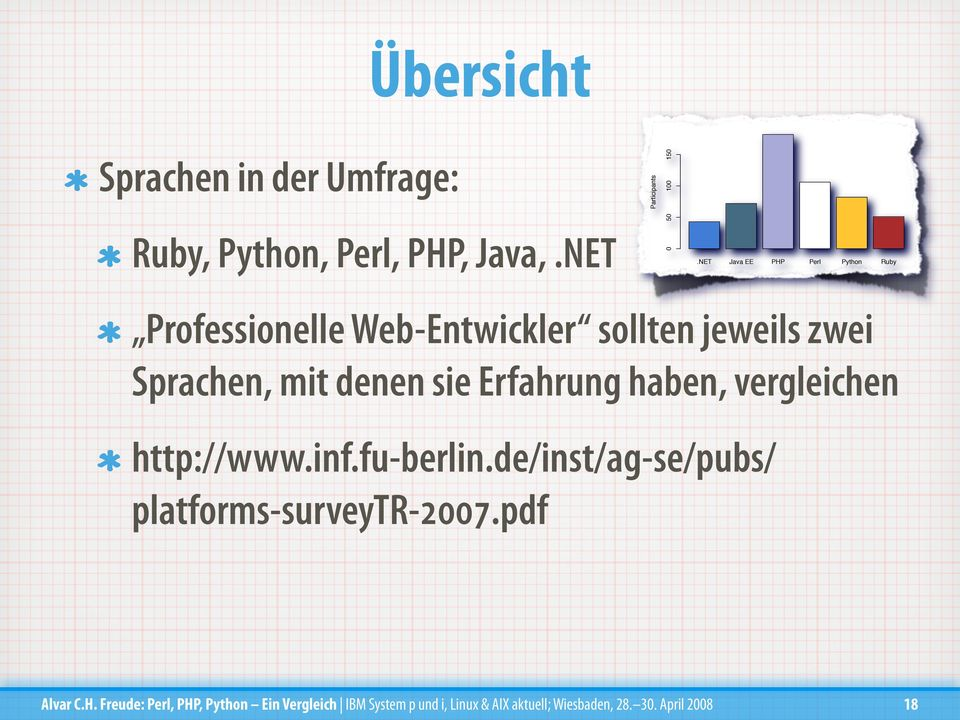 NET Java EE PHP Perl Python Ruby Professionelle Web-Entwickler sollten