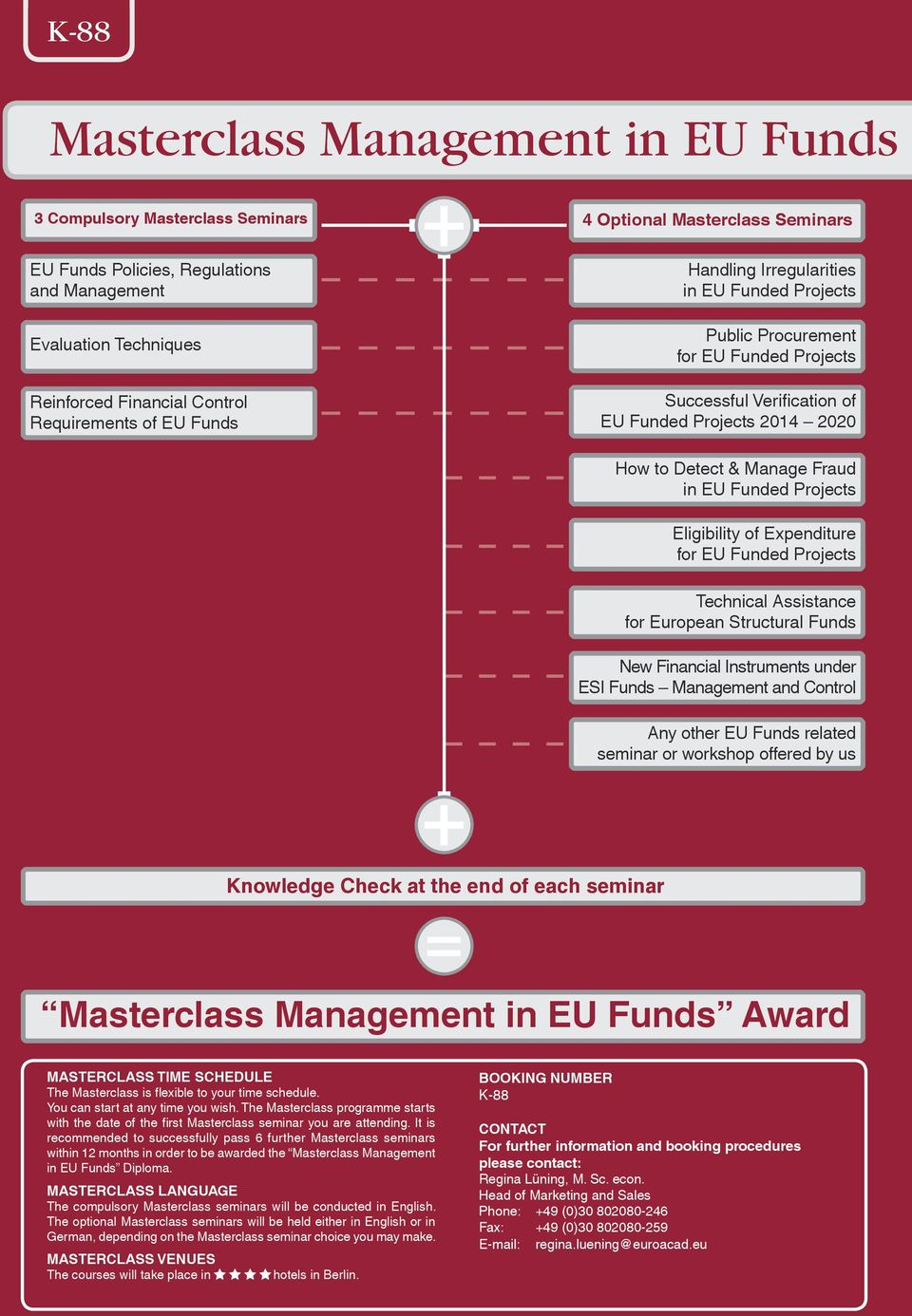 of EU Funded Projects 2014 2020 How to Detect & Manage Fraud in EU Funded Projects Eligibility of Expenditure for EU Funded Projects Technical Assistance for European Structural Funds New Financial