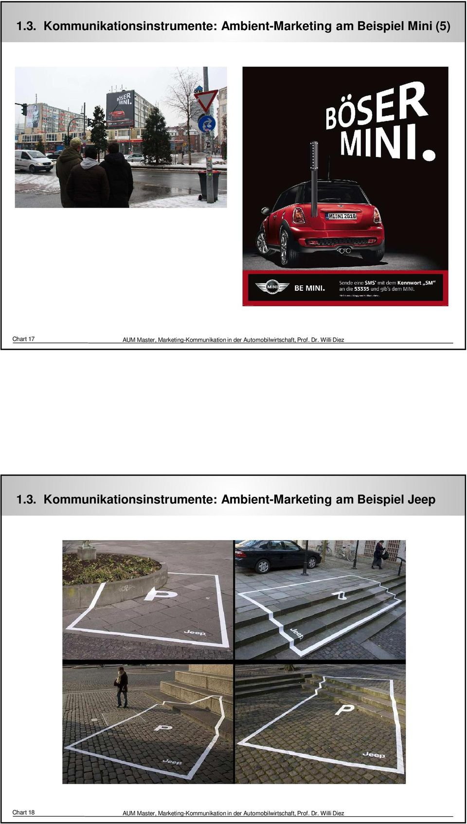 Chart 17  Ambient-Marketing am