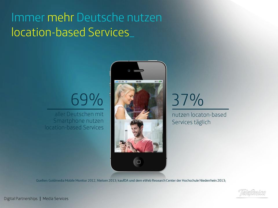 locaton-based Services täglich Quellen: Goldmedia Mobile Monitor 2012,