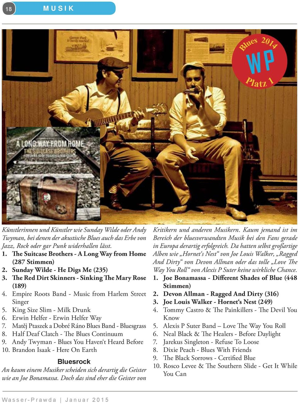 Empire Roots Band - Music from Harlem Street Singer 5. King Size Slim - Milk Drunk 6. Erwin Helfer - Erwin Helfer Way 7. Matěj Ptaszek a Dobré Ráno Blues Band - Bluesgrass 8.