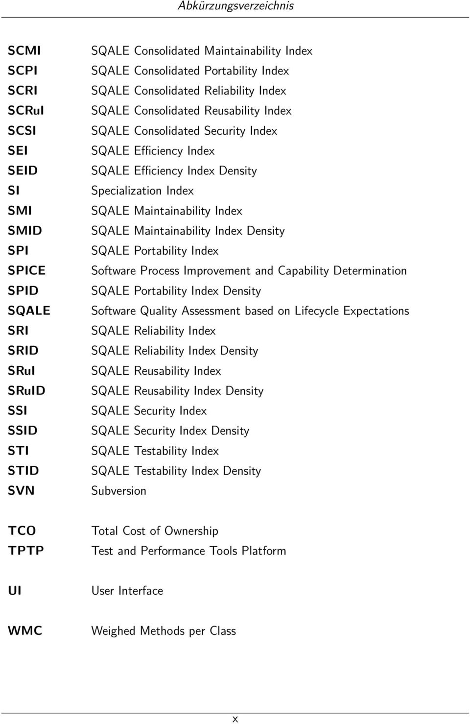 Index SQALE Maintainability Index SQALE Maintainability Index Density SQALE Portability Index Software Process Improvement and Capability Determination SQALE Portability Index Density Software