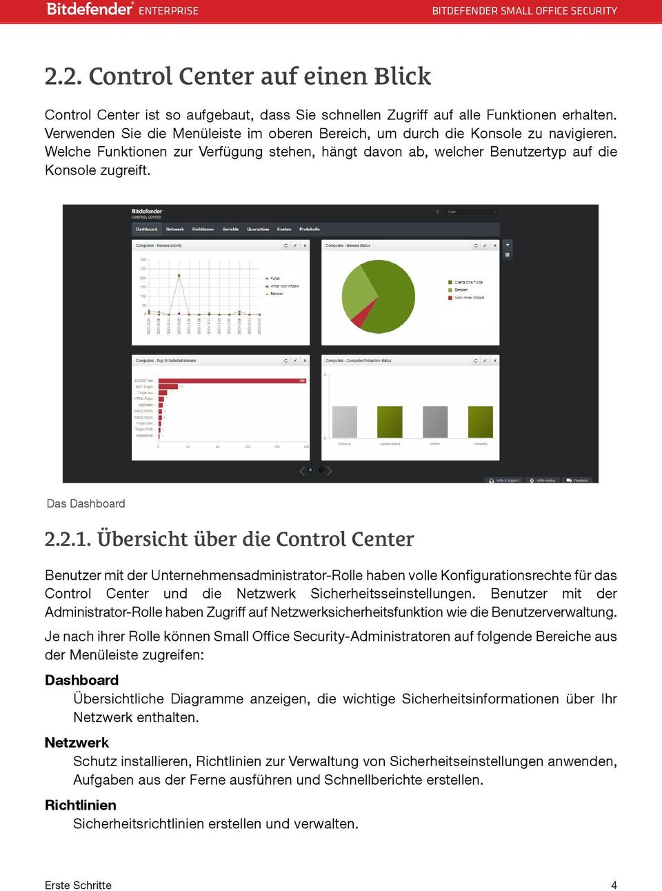 Das Dashboard 2.2.1.