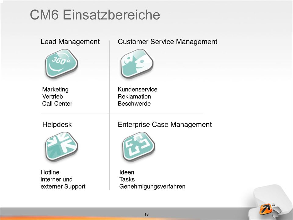 Reklamation Beschwerde Helpdesk Enterprise Case Management
