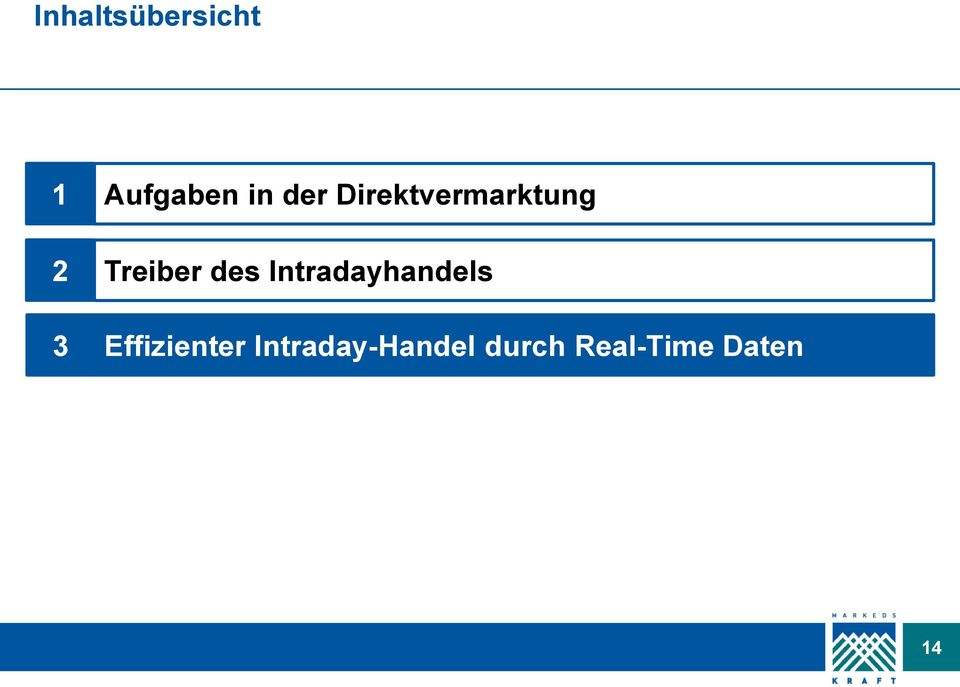 Intradayhandels Effizienter