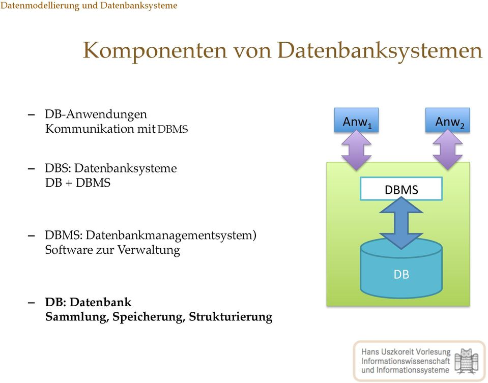 DB + DBMS DBMS DBMS: Datenbankmanagementsystem) Software