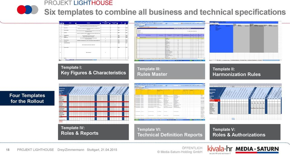 Harmonization Rules Four Templates for the Rollout Template IV: Roles &