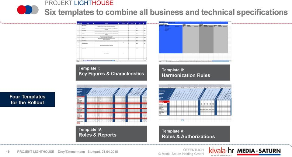 Template II: Harmonization Rules Four Templates for the
