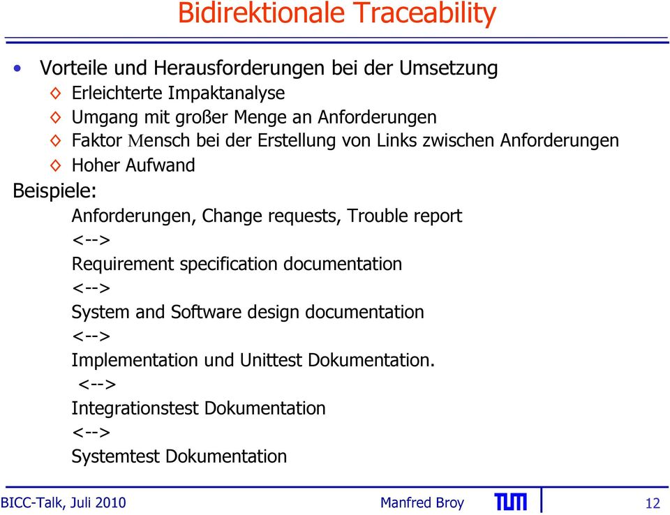 Anforderungen, Change requests, Trouble report <--> Requirement specification documentation <--> System and Software design