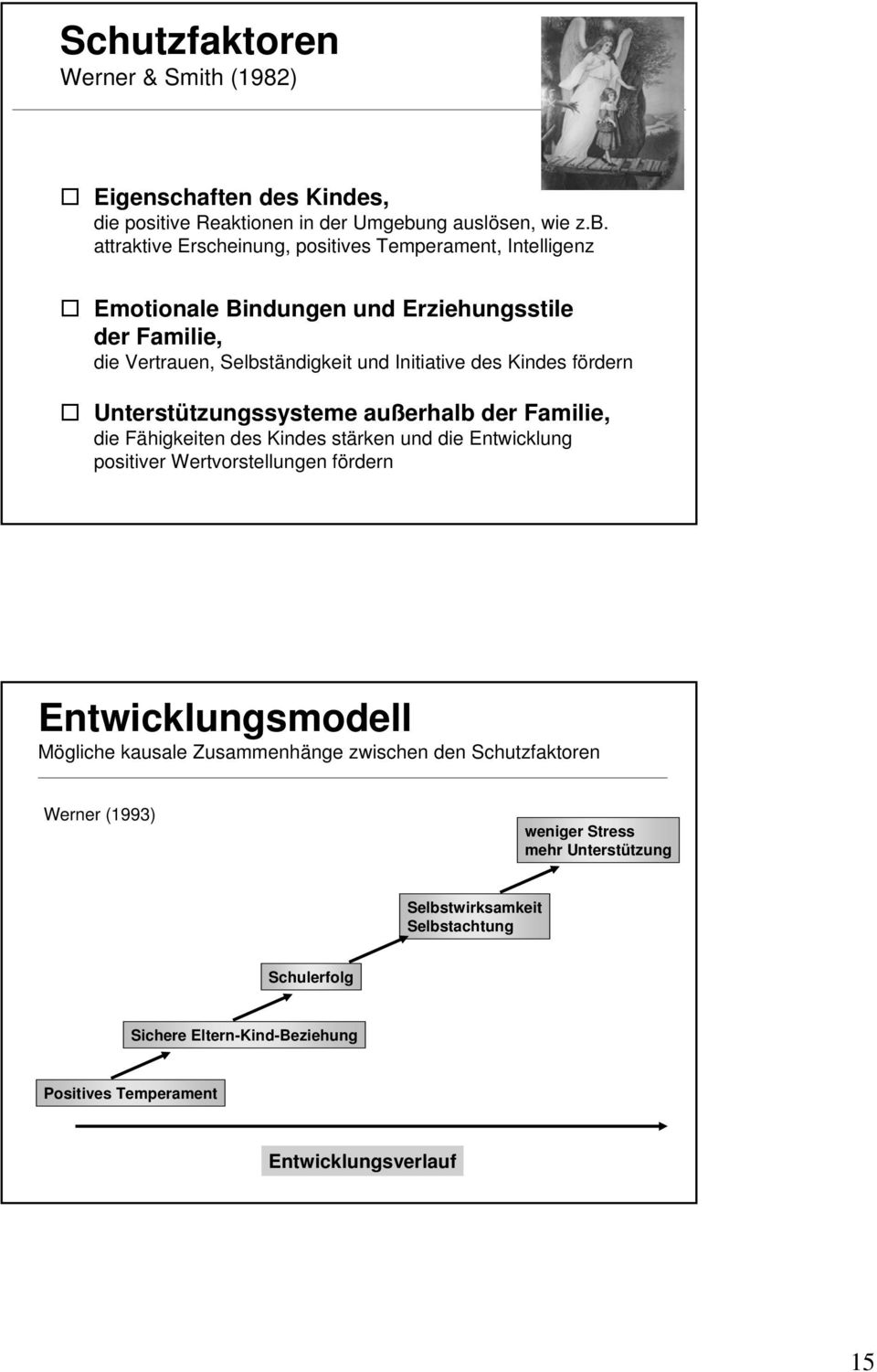 attraktive Erscheinung, positives Temperament, Intelligenz Emotionale Bindungen und Erziehungsstile der Familie, die Vertrauen, Selbständigkeit und Initiative des Kindes