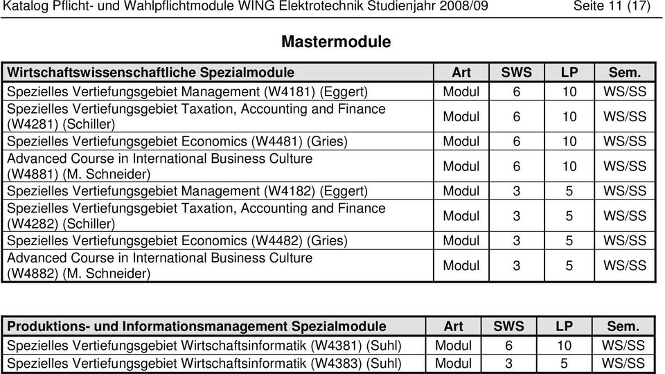 Vertiefungsgebiet Economics (W4481) (Gries) Modul 6 10 WS/SS Advanced Course in International Business Culture (W4881) (M.