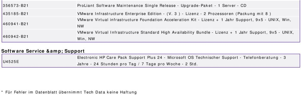 460942-B21 VMware Virtual Infrastructure Standard High Availability Bundle - Lizenz + 1 Jahr Support, 9x5 - UNIX, Win, NW Software Service & Support Electronic HP Care