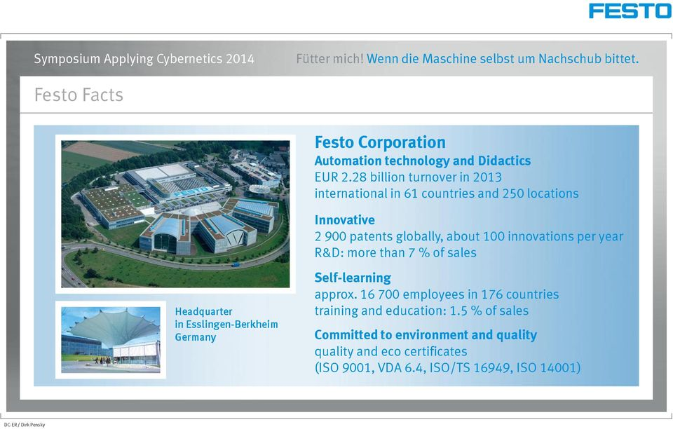 innovations per year R&D: more than 7 % of sales Headquarter in Esslingen-Berkheim Germany Self-learning approx.