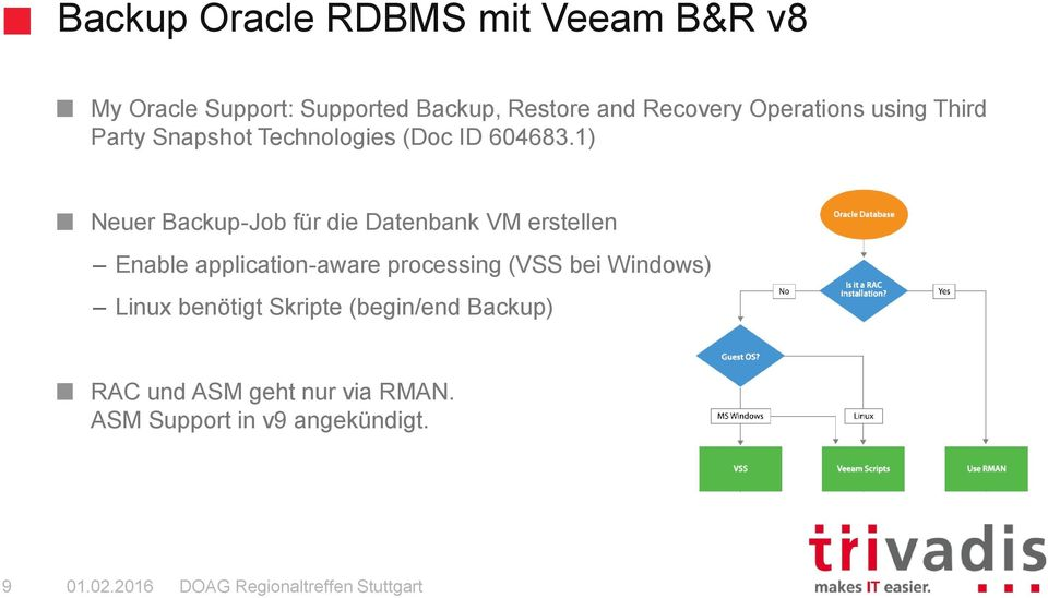 1) Neuer Backup-Job für die Datenbank VM erstellen Enable application-aware processing (VSS bei