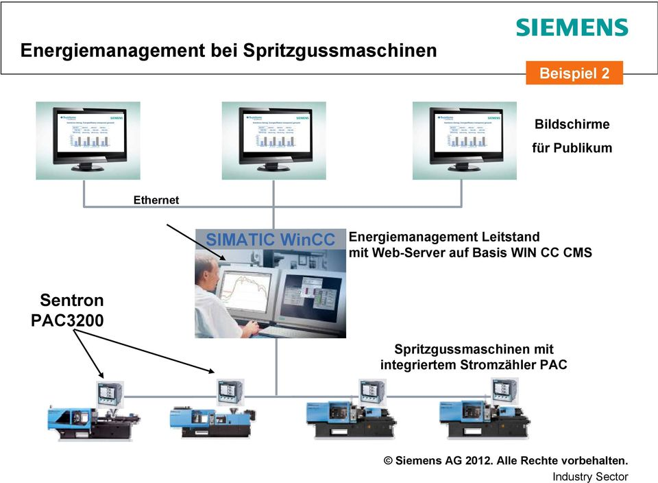 Energiemanagement Leitstand mit Web-Server auf Basis WIN