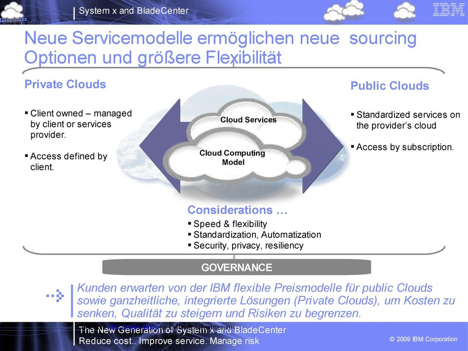 Considerations Speed & flexibility Standardization, Automatization Security, privacy, resiliency GOVERNANCE Kunden erwarten von der IBM flexible Preismodelle für
