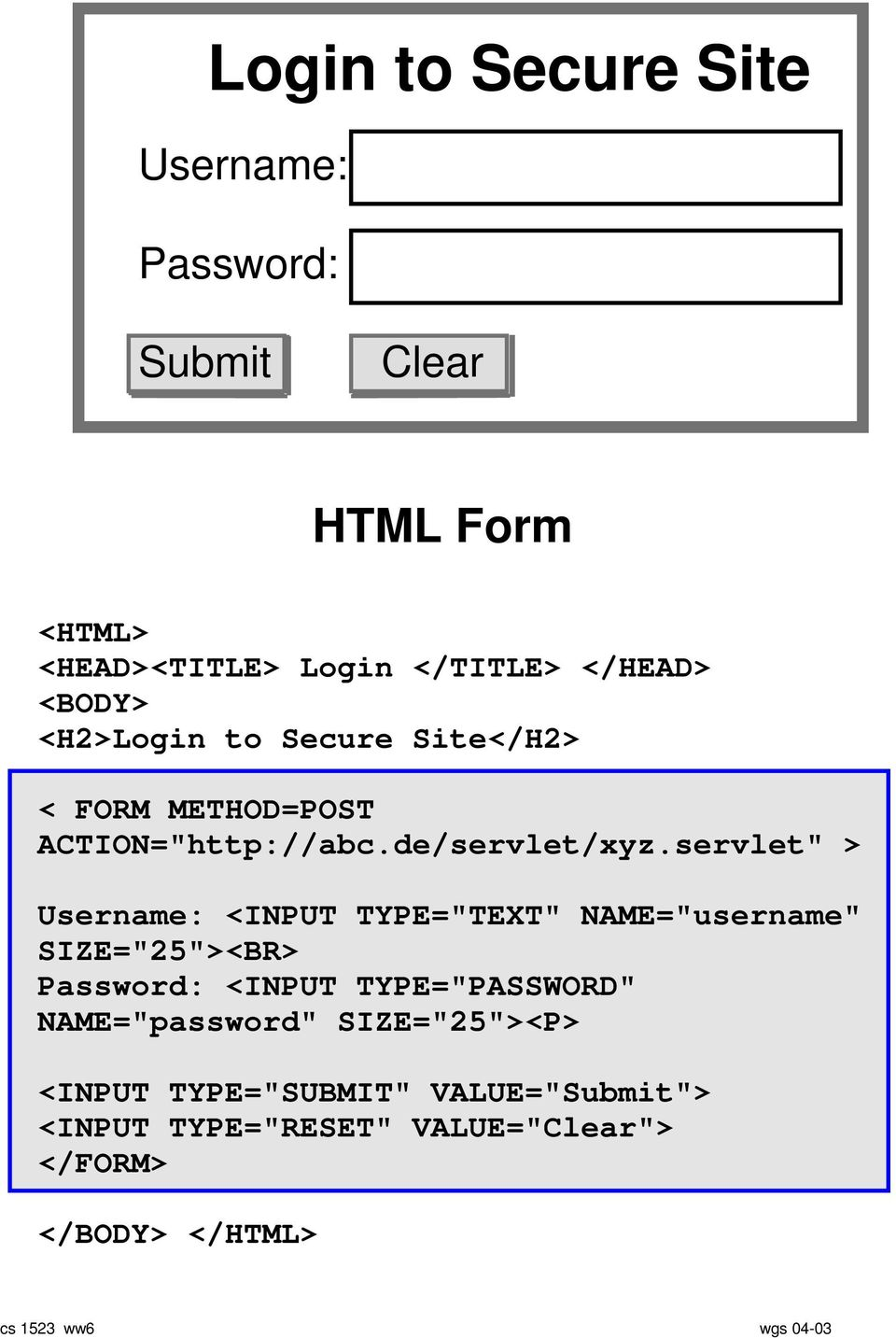 "servlet"" > Username: <INPUT TYPE=""TEXT"" NAME=""username"" SIZE=""25""><BR> Password: <INPUT TYPE=""PASSWORD"""