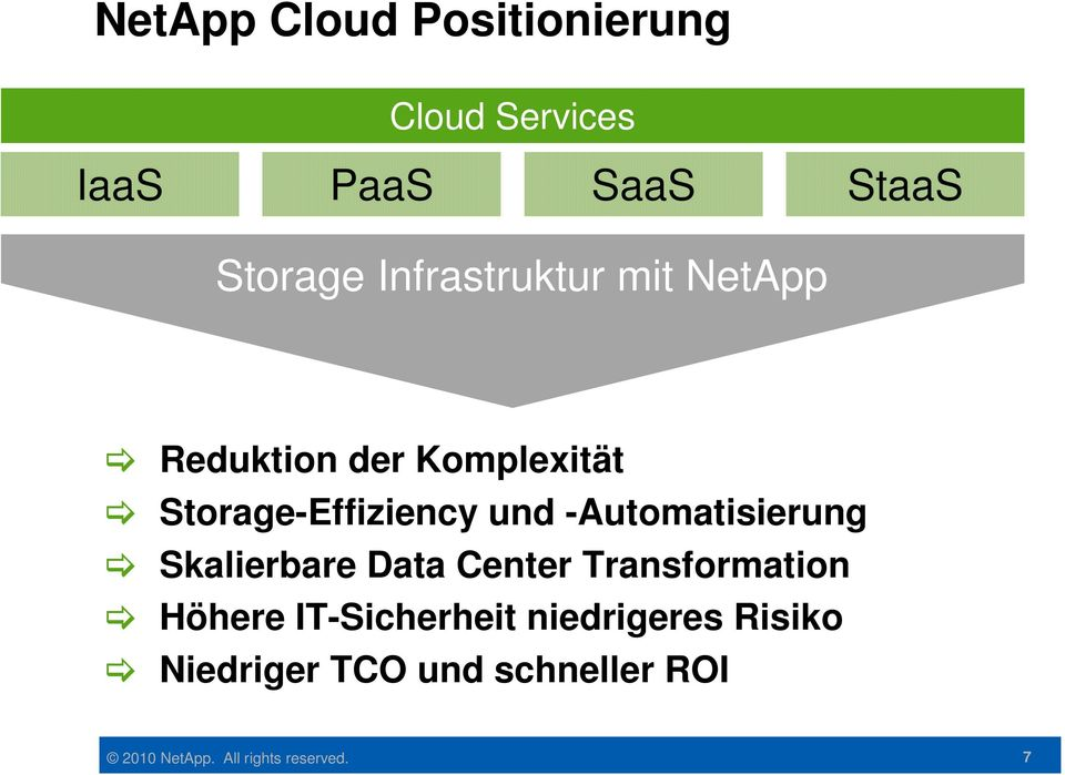 -Automatisierung Skalierbare Data Center Transformation Höhere IT-Sicherheit